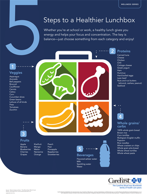 33338541f6 The Key To A Healthier Lunchbox Is Balance | Transit Employees ...